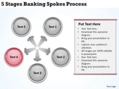 Business Activity Diagram 5 Stages Banking Spokes Process PowerPoint Slides