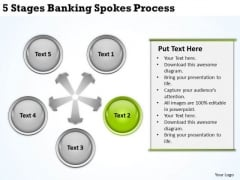 Business Activity Diagram 5 Stages Banking Spokes Process PowerPoint Templates