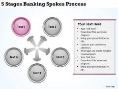 Business Activity Diagram 5 Stages Banking Spokes Process Ppt PowerPoint Templates