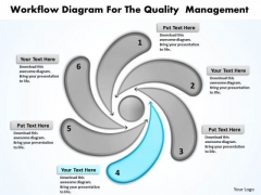 Business Analysis Diagrams Workflow For The Quality Management PowerPoint Slides