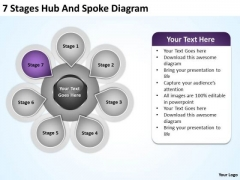 Business Analyst Diagrams 7 Stages Hub And Spoke Ppt PowerPoint Templates