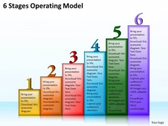 Business And Strategy 6 Stages Operating Model Strategic Planning Models Ppt Slide