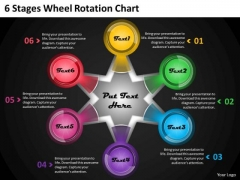 Business And Strategy 6 Stages Wheel Rotation Chart Strategic Planning Models Ppt Slide