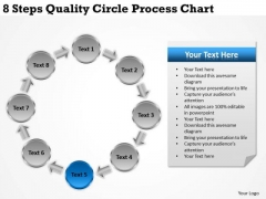 Business And Strategy 8 Steps Quality Circle Process Chart Ppt Development