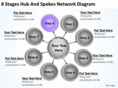 Business Architecture Diagrams 8 Stages Hub And Spokes Network Ppt PowerPoint Slides