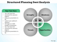 Business Architecture Diagrams Structured Planning Swot Analysis PowerPoint Slides