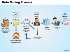Business Arrows PowerPoint Templates Business Data Mining Process Ppt Slides