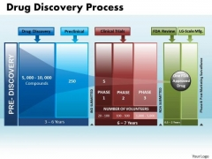 Business Arrows PowerPoint Templates Business Drug Discovery Process Ppt Slides