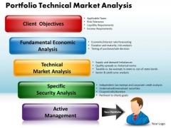 Business Arrows PowerPoint Templates Business Portfolio Technical Market Analysis Ppt Slides