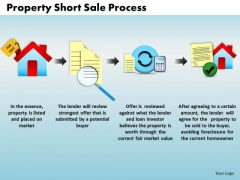 Business Arrows PowerPoint Templates Business Property Short Sale Process Ppt Slide