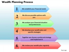 Business Arrows PowerPoint Templates Business Wealth Planning Process Ppt Slides