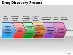 Business Arrows PowerPoint Templates Marketing Drug Discovery Process Ppt Slides