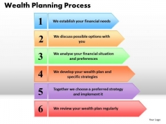 Business Arrows PowerPoint Templates Marketing Wealth Planning Process Ppt Slides