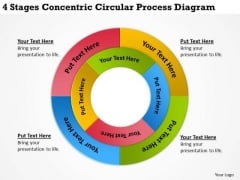 Business Case Diagram 4 Stages Concentric Circular Process PowerPoint Slides