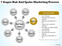 Business Case Diagram 7 Stages Hub And Spoke Marketing Process PowerPoint Slide