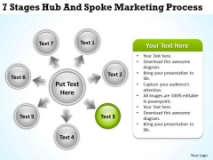 Business Case Diagram 7 Stages Hub And Spoke Marketing Process Ppt PowerPoint Slides
