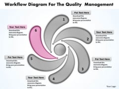 Business Charts Examples Workflow Diagram For The Quality Management PowerPoint Templates