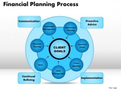 Business Circle Charts PowerPoint Templates Business Financial Planning Process Ppt Slides