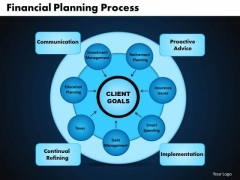 Business Circle Charts PowerPoint Templates Leadership Financial Planning Process Ppt Slides