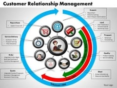 Business Circle Charts PowerPoint Templates Process Customer Relationship Management Ppt Slides
