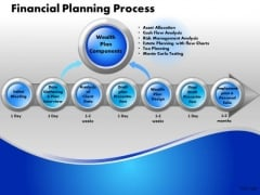 Business Circle Charts PowerPoint Templates Strategy Financial Planning Process Ppt Slides