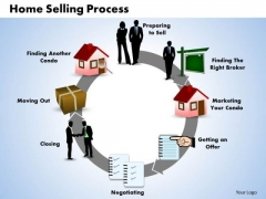 Business Circular Chart PowerPoint Templates Marketing Home Selling Process Ppt Slides
