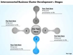 Business Cluster Development 4 Stages Plan Outline Sample PowerPoint Slides