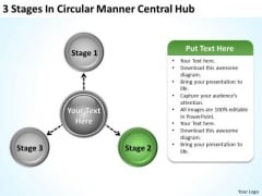 Business Concepts 3 Stages Circular Manner Central Hub Ppt Strategy And Policy