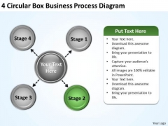 Business Concepts 4 Circular Box Process Diagram Strategy Execution