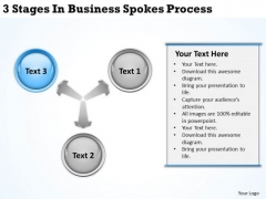 Business Context Diagrams 3 Stages Businerss Spokes Process Ppt PowerPoint Templates