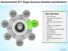Business Cycle Diagram Of 7 Stages Activities And Relations PowerPoint Templates