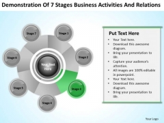 Business Cycle Diagram Of 7 Stages Activities And Relations Ppt PowerPoint Template
