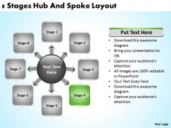 Business Development Process Flowchart 8 Stages Hub And Spoke Layout 5 PowerPoint Slides