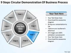 Business Development Strategy Demonstration Of Process