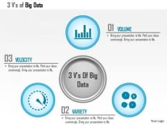 Business Diagram 3 Vs Of Big Data Volume Velocity Variety With Icons Ppt Slide
