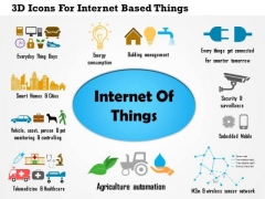 Business Diagram 3d Icons For Internet Based Things Presentation Template