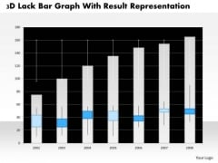 Business Diagram 3d Lack Bar Graph With Result Representation PowerPoint Slide