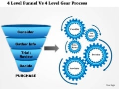Business Diagram 4 Level Funnel Vs 4 Level Gear Process PowerPoint Template
