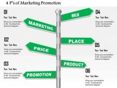 Business Diagram 4 P S Of Marketing Promotion PowerPoint Ppt Presentation