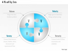 Business Diagram 4 Pieces Puzzle Showing 4 Vs Of Big Data Volume Velocity Variety Veracity Ppt Slide
