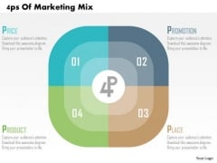Business Diagram 4ps Of Marketing Mix Presentation Template