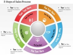 Business Diagram 5 Steps Of Sales Process Presentation Template