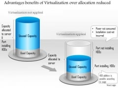 Business Diagram Advantages Benefits Of Virtualization Over Allocation Reduced Ppt Slide