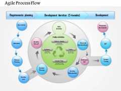 Business Diagram Agile Process Flow PowerPoint Ppt Presentation