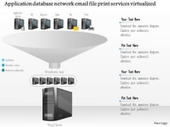Business Diagram Application Database Network Email File Print Services Virtualized Ppt Slide