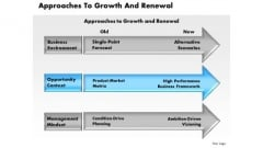Business Diagram Approaches To Growth And Renewal PowerPoint Ppt Presentation