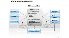 Business Diagram B 2 B E Market Network PowerPoint Ppt Presentation