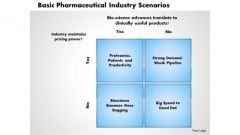 Business Diagram Basic Pharmaceutical Industry Scenarios PowerPoint Ppt Presentation