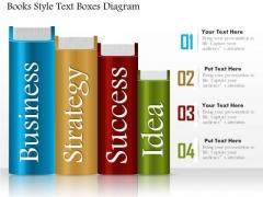 Business Diagram Books Style Text Boxes Diagram PowerPoint Ppt Presentation