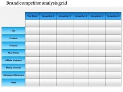 Business Diagram Brand Competitor Analysis Grid PowerPoint Ppt Presentation
